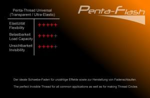 Penta-Thread Universal